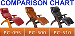 Perfect Chair Zero Gravity Recliner Comparison Chart