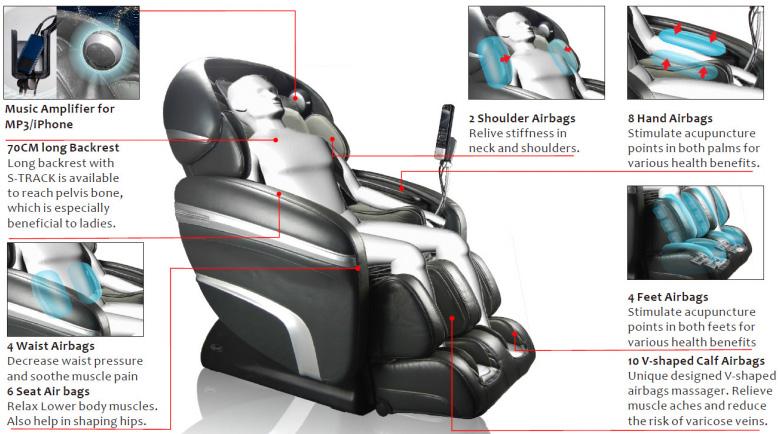 Attirant Osaki OS 3D Pro Dreamer Massage Chair Recliner